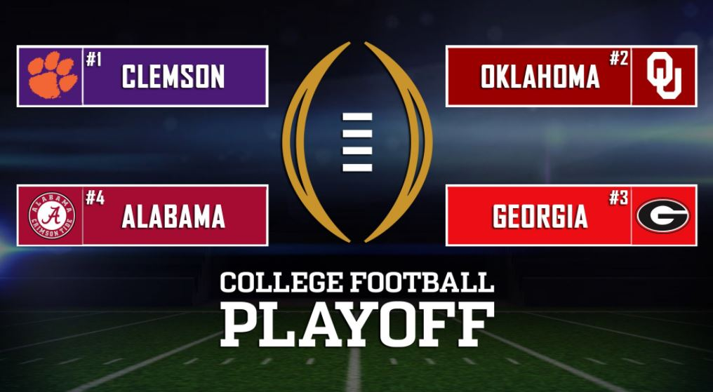 Visual representation of the College Football Playoffs.