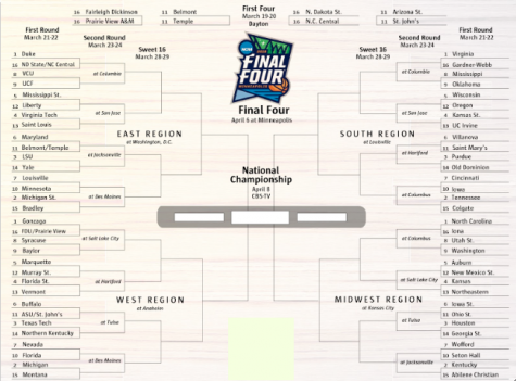 Bracket Busters: Teams that could bust your bracket