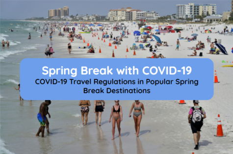 COVID restrictions for popular spring break destinations